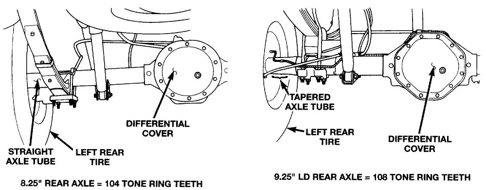 2000 Dodge Dakota Vacuum Diagram • Wiring Diagram For Free