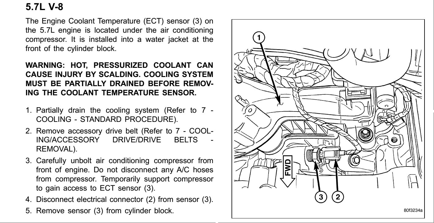 hight resolution of diagram of 2004 dodge ram 1500 5 7 engine sensors wiring diagramengine diagram on a 06