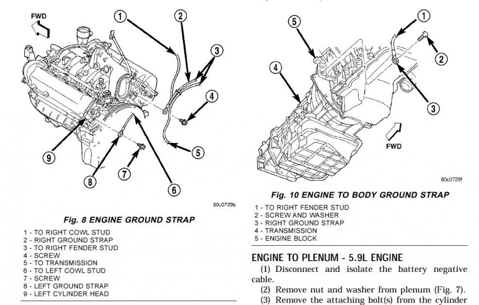 dodge 2 4 engine diagram 2005 honda civic cooling system 03 durango 7l ground locations groundstraps jpg