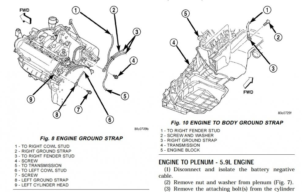 03 Durango 4.7l engine ground locations