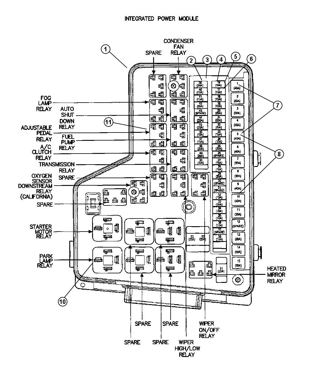 2008 Dodge Ram 2500 Module. Remanufactured. Totally