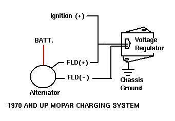Echlin Starter Solenoid Wiring Diagram