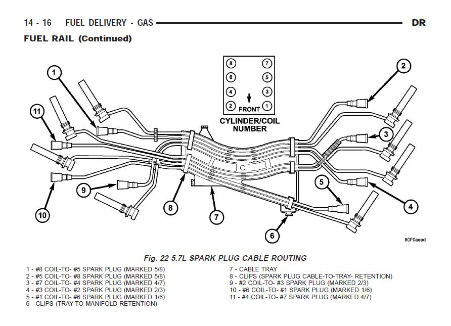spark plug diagram dodgetalk forum