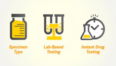 Drug Testing Methods
