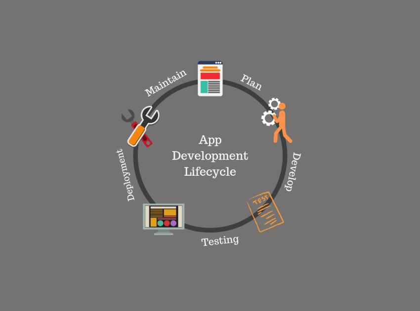 App Development Life Cycle