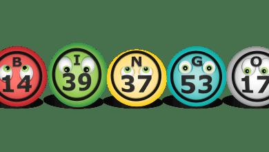 Slingo How Technology Combines Bingo and Slots into One Game