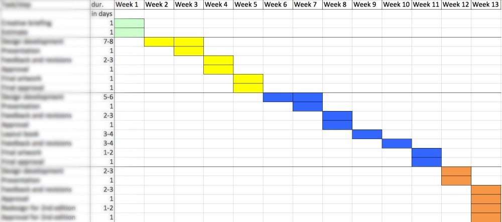 medium resolution of schedule