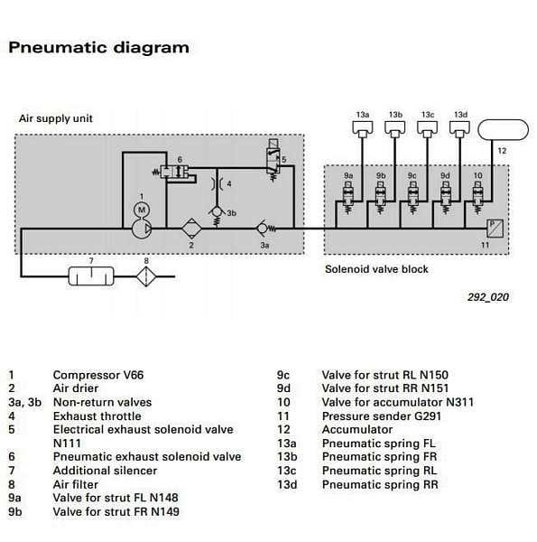 Audi Allroad Fuse Box Diagram. Audi. Auto Wiring Diagram