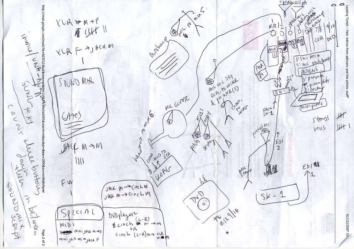Iffr Itr2 Tech Diagram