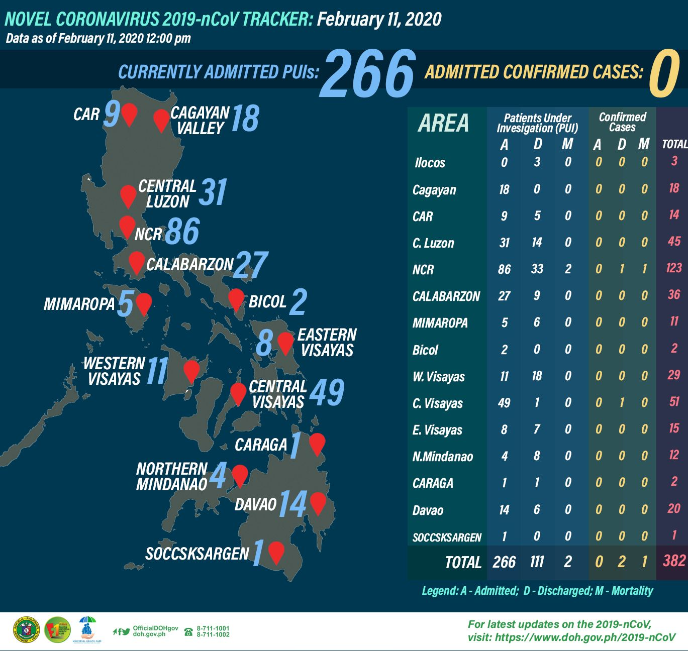 COVID-19 Case Tracker   Department of Health website