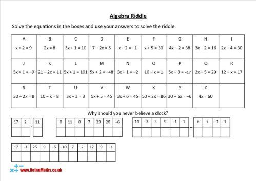 small resolution of Algebraic equations - Free worksheets
