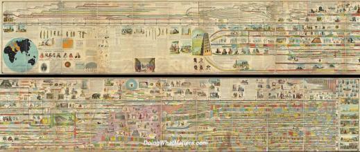 Adams' Illustrated Panorama of History. By Sebastian C. Adams [Public domain], via Wikimedia Commons