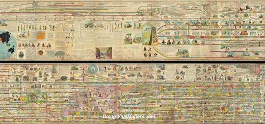 Adams' Illustrated Panorama of History. By Sebastian C. Adams [Public domain], via Wikimedia Commons