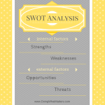 SWOT Analysis for Microbusiness