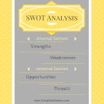 SWOT Analysis for Microbusiness
