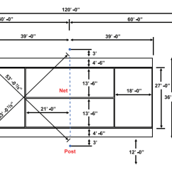 Measurement Of Tennis Court With Diagram 2003 International 4300 Wiring Dimensions Measurements Doittennis Size And Layout