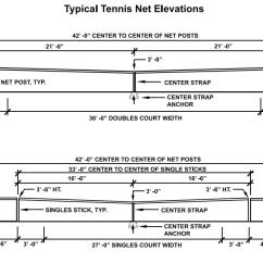Measurement Of Tennis Court With Diagram E Locker Wiring Dimensions Measurements Doittennis Net Installation Elevations