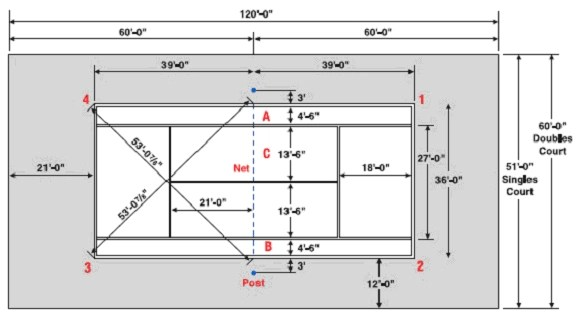 measurement of tennis court with diagram vauxhall astra stereo wiring majdhub dimensions a