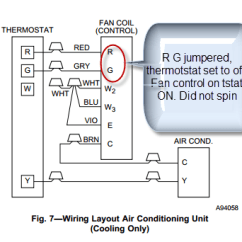 Central Air Conditioner Wiring Diagram Vw Type 1 Bryant Ac - Indoor Blower Won't Start, Outdoor Unit Comes On Fine Doityourself.com ...