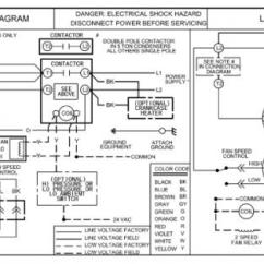 Nordyne Heat Pump Parts Diagram Car Radio Wire Fan And Compressor Not Coming On. Blower Comes On - Hot Air Out Vent Help! Doityourself ...