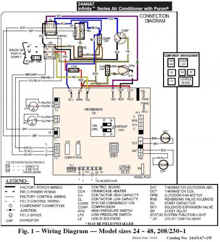39904d1413082649 carrier infinity ac no 230v unit code 47 carrier 24ana7 bristel diagram?resize\\\\\\d452%2C497 hvac unit wiring diagram efcaviation com wiring diagrams for hvac units at reclaimingppi.co