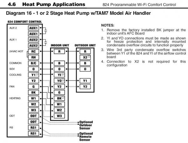49894d1430192553 wiring between trane xl824 tem6 xr17 trane 824 tam7 heat pump trane wiring diagram efcaviation com trane xe1000 wiring schematic at crackthecode.co