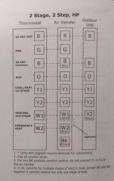 2 way wiring diagram msd 6a ford between trane xl824, tem6, and xr17 - doityourself.com community forums