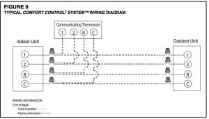Rheem Furnace Thermostat Wiring  Wiring Diagram Pictures