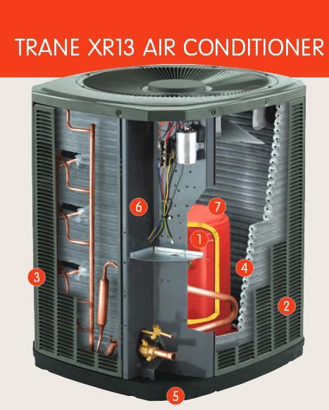 Air Conditioner Schematics Air Conditioners