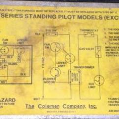 3 Wire Thermostat Wiring Diagram Horse Respiratory System Coleman Two - Doityourself.com Community Forums
