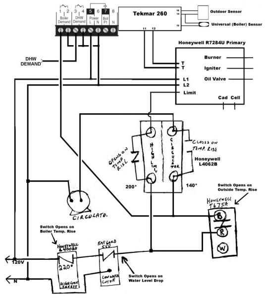 Honeywell R7284 Wiring Diagram : 30 Wiring Diagram Images