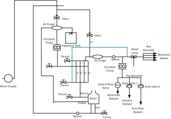 electric hot water diagram