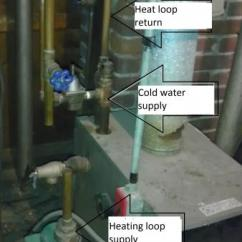 Taco Pump Wiring Diagram Plant Root Hair American Standard Boiler Flow Direction And Expansion Tank / Air Scoop Location - Doityourself ...