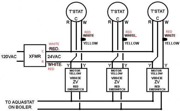 Boiler Thermostat Zone Valve Wiring Diagram White Rodgers