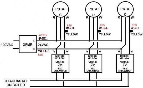 gas steam boiler wiring diagram boat battery isolator switch ho schwabenschamanen de a name rh 17 15 2 art brut creation crown