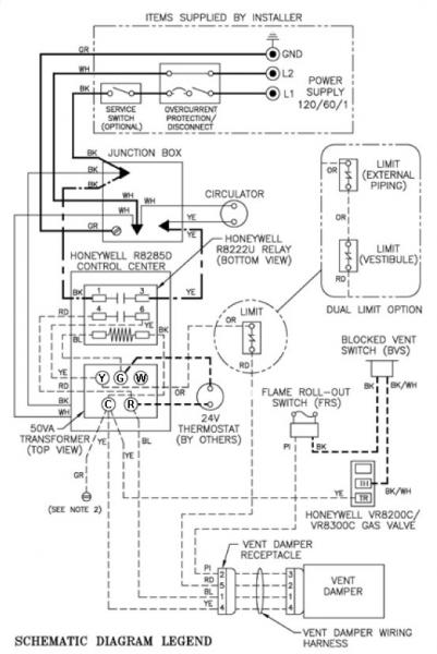 Basic Boiler Control Questions DoItYourself Com Community Forums