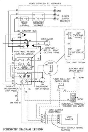 Basic boiler control questions  DoItYourself