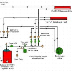 Taco Pump Wiring Diagram Switch Light Hw Boiler Purge & Fill Valve Recommendation? - Doityourself.com Community Forums