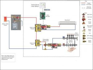 Boiler Return Water Temperature Protection  DoItYourself