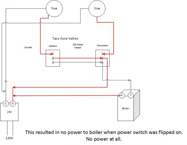 danfoss zone valve wiring diagram 2009 yamaha raptor 700 hot water boiler heater thermostat ~ odicis