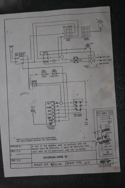 Besides Furnace Control Wiring Diagram Moreover Gas Furnace Wiring