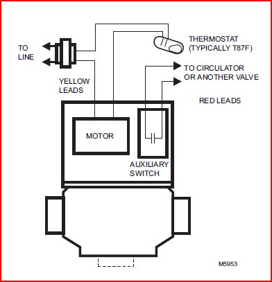 Sterling Garage Heaters Wiring Diagram moreover Fan Limit Switch Installation in addition Wiring Diagram Of Outside Condenser Unit furthermore Thermostat Motorized Valve Wiring additionally Ford Mustang 1968 Ford Mustang Heater Hoses. on two wire thermostat wiring diagram