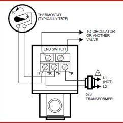 Lennox Thermostat Wiring Diagram Portuguese Man Of War Honeywell Zone Valve V8043f Not Firing Boiler - Doityourself.com Community Forums