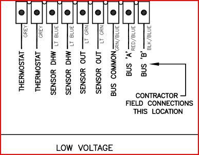 Munchkin Boiler Wiring Diagram : 30 Wiring Diagram Images