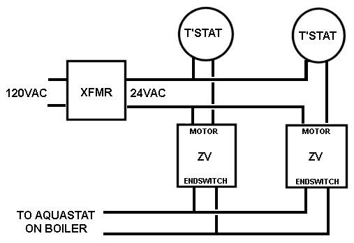 2 zone wiring diagram