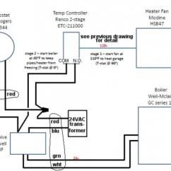 Mr Heater Thermostat Wiring Diagram 2003 Dodge Ram Window Sterling Garage Heaters | Get Free Image About