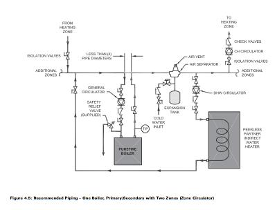 Home Hot Water Heater Schematic AC Schematic Wiring