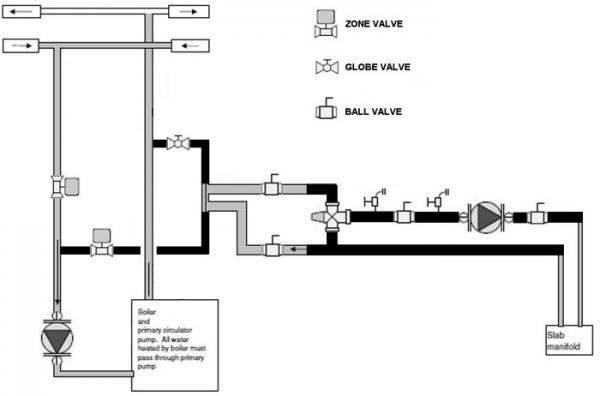 Boiler System: Jaguar Boiler System Pressure