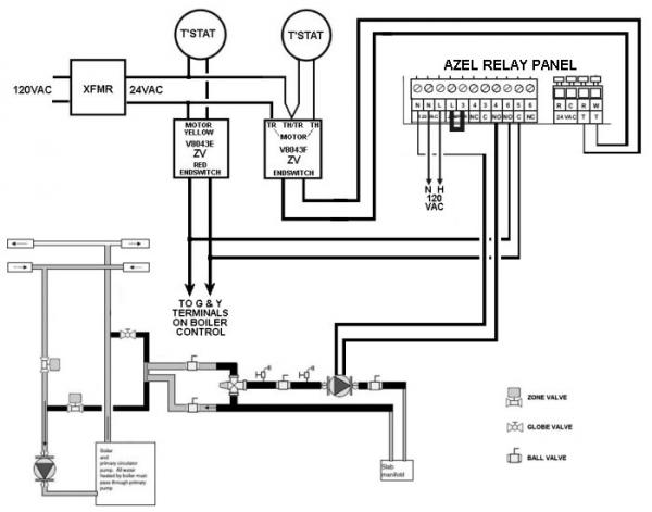 Wiring Diagram For 2 Zone Heating System : 40 Wiring