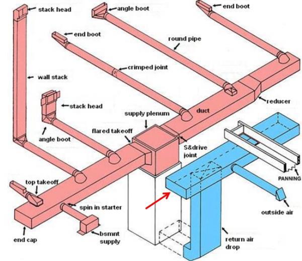 carrier split ac wiring diagram allen bradley mcc bucket basement return not drawing air - doityourself.com community forums